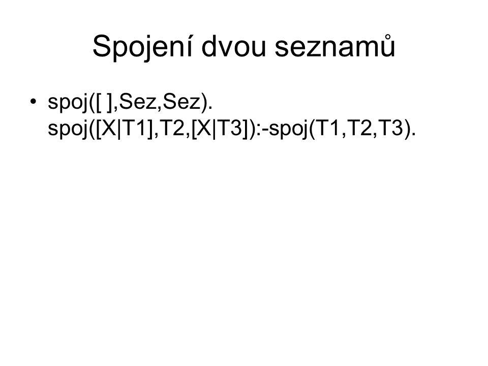Spojení dvou seznamů spoj([ ],Sez,Sez). spoj([X|T1],T2,[X|T3]):-spoj(T1,T2,T3). 16